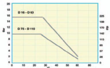 ball graph